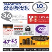 smoking_infographic2